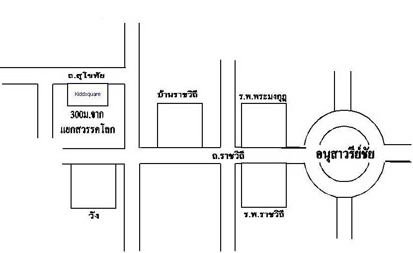 แผนที่ โรงเรียน จินตลีลาคณิตเบญญาภา