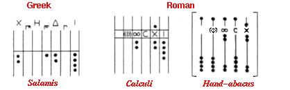 3 types abacus (2)