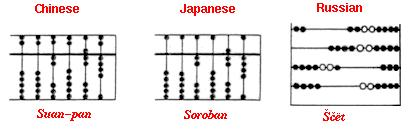 3 types abacus